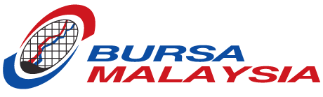F4GBM | FTSE GOOD BURSA MALAYSIA INDEX
