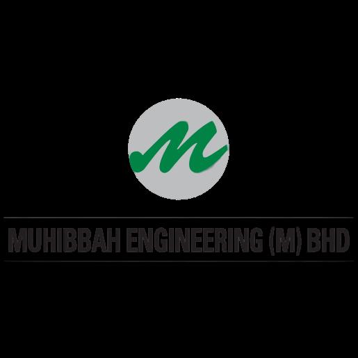 MUHIBAH | MUHIBBAH ENGINEERING (M) BHD
